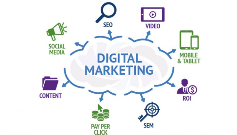 digitalmarketing850 760x434 - Steps to start a digital marketing agency